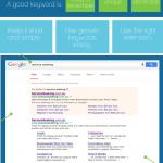Choosing a domain name 150x150