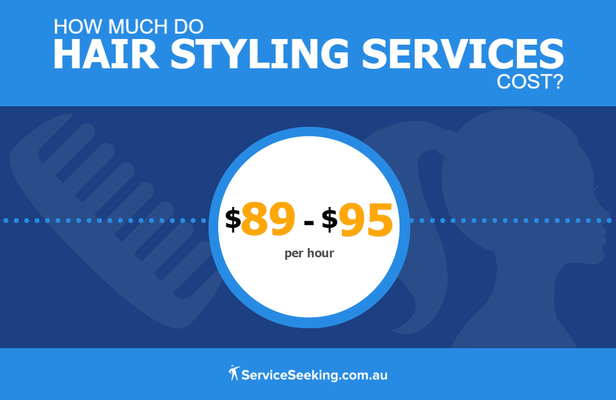 Cost of hair styling services