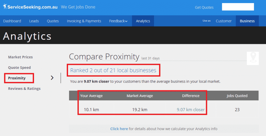 Analytics - compare proximity