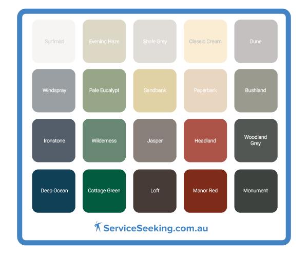 Colorbond Roofing Colour Palette